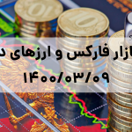 ۳-tips-on-becoming-a-forex-millionaire-in-14-months-starting-with-only-100
