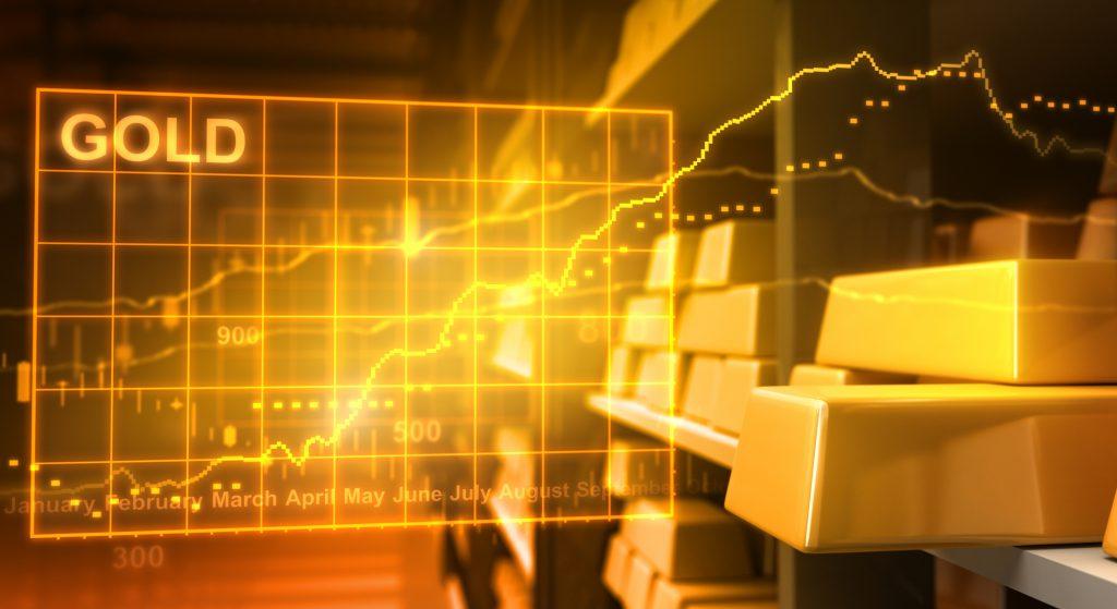 تحلیل طلا در بازار فارکس