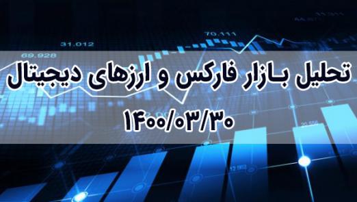 shariarules-exchange-forex-3201